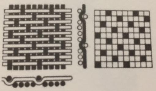 朱子織組成の画像