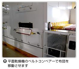 平面乾燥機の画像
