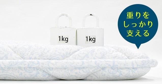プロファイル固綿敷布団