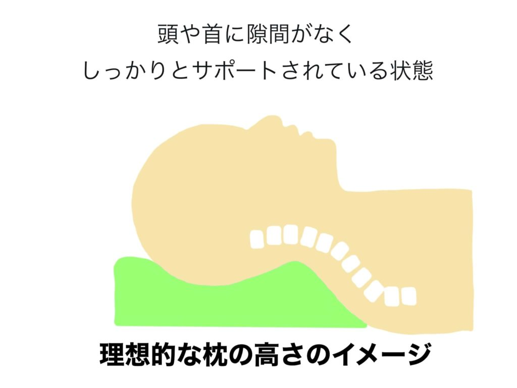 理想的な枕の高さのイメージ