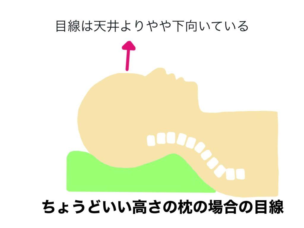 ちょうどいい枕の高さの場合